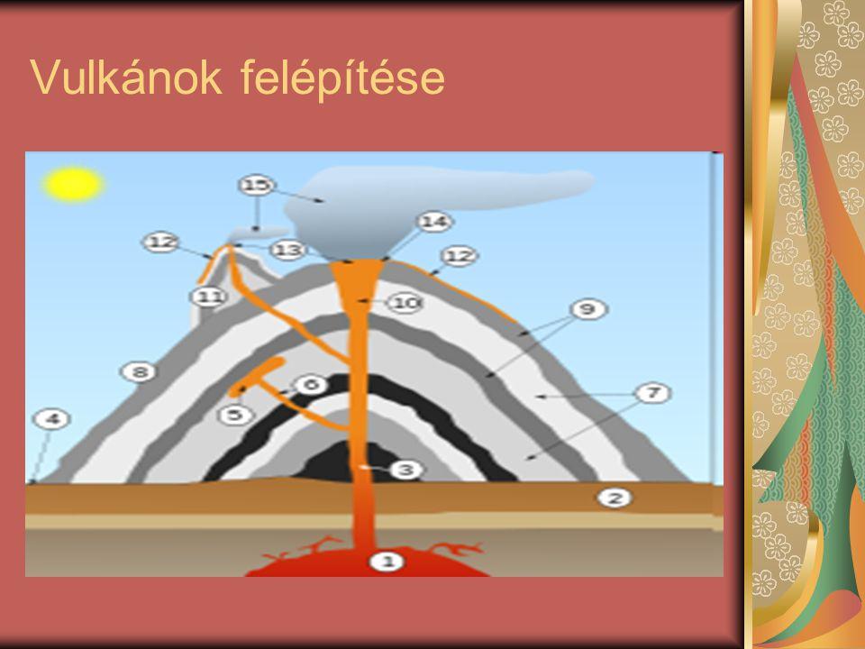 Vulkánok felépítése