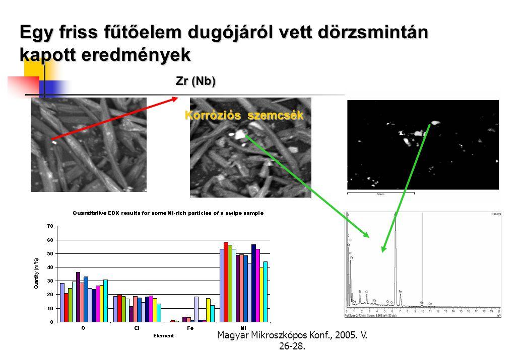 Magyar Mikroszkópos Konf., 2005. V. 26-28. Zr (Nb) Korróziós szemcsék Egy friss fűtőelem dugójáról vett dörzsmintán kapott eredmények