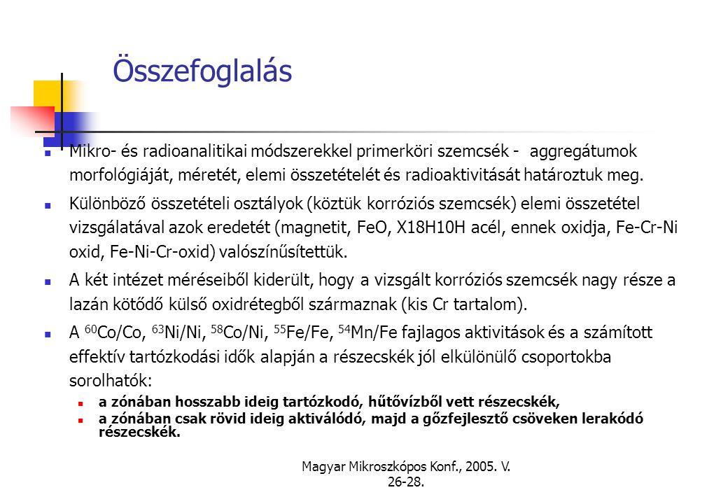 Magyar Mikroszkópos Konf., 2005. V. 26-28. Összefoglalás Mikro- és radioanalitikai módszerekkel primerköri szemcsék - aggregátumok morfológiáját, mére