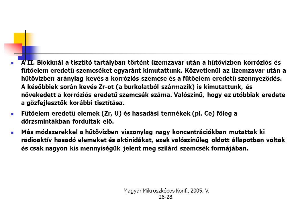 Magyar Mikroszkópos Konf., 2005. V. 26-28. A II. Blokknál a tisztító tartályban történt üzemzavar után a hűtővízben korróziós és fűtőelem eredetű szem