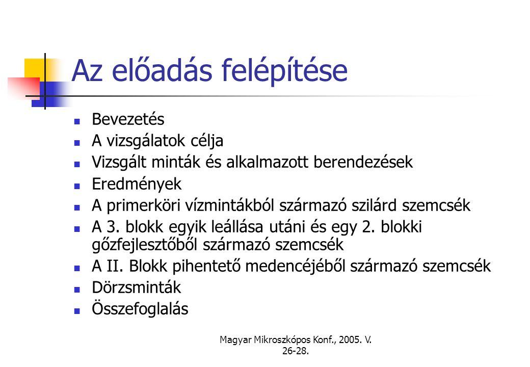 Magyar Mikroszkópos Konf., 2005. V. 26-28. Az előadás felépítése Bevezetés A vizsgálatok célja Vizsgált minták és alkalmazott berendezések Eredmények
