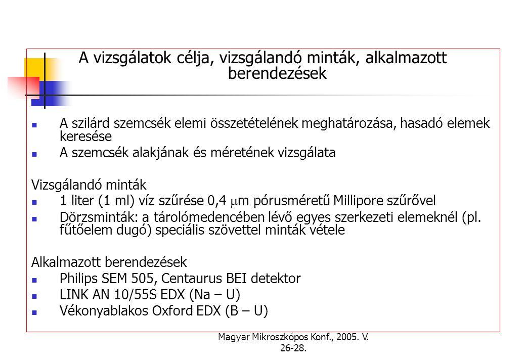 Magyar Mikroszkópos Konf., 2005. V. 26-28. A vizsgálatok célja, vizsgálandó minták, alkalmazott berendezések A szilárd szemcsék elemi összetételének m