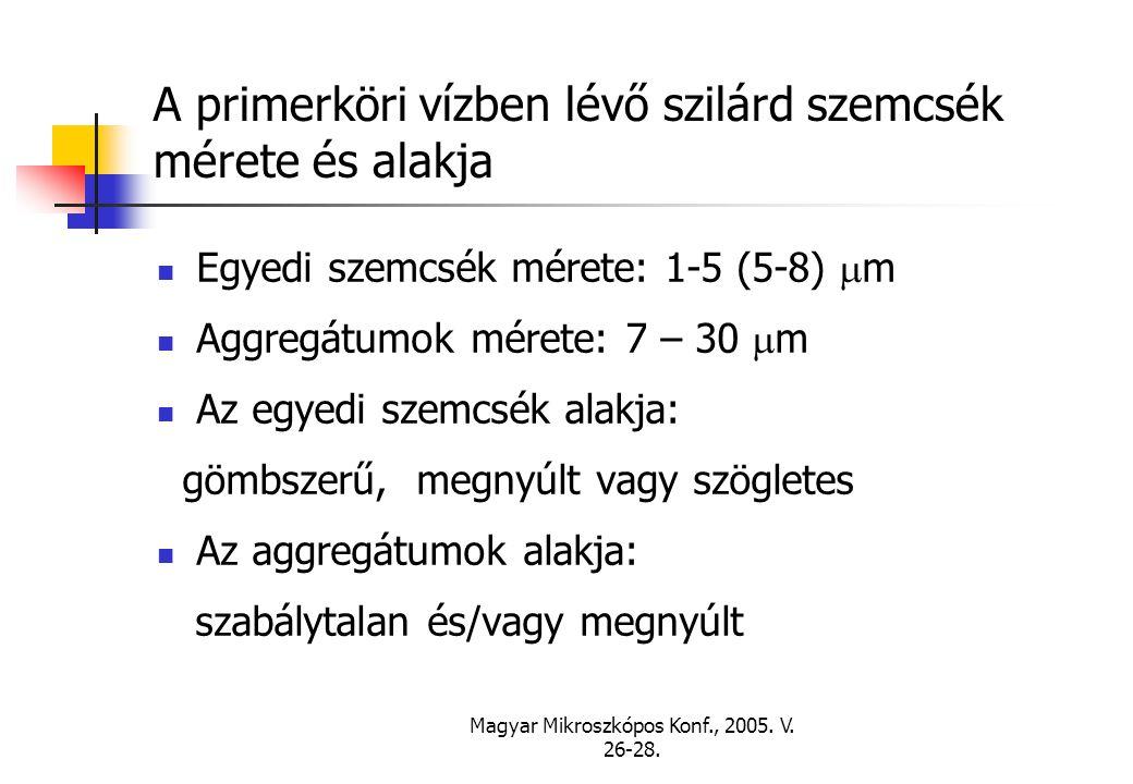 Magyar Mikroszkópos Konf., 2005. V. 26-28. A primerköri vízben lévő szilárd szemcsék mérete és alakja Egyedi szemcsék mérete: 1-5 (5-8)  m Aggregátum