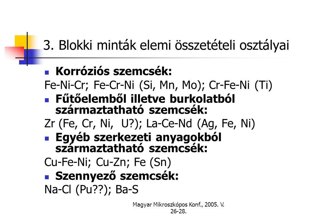 Magyar Mikroszkópos Konf., 2005. V. 26-28. 3. Blokki minták elemi összetételi osztályai Korróziós szemcsék: Fe-Ni-Cr; Fe-Cr-Ni (Si, Mn, Mo); Cr-Fe-Ni