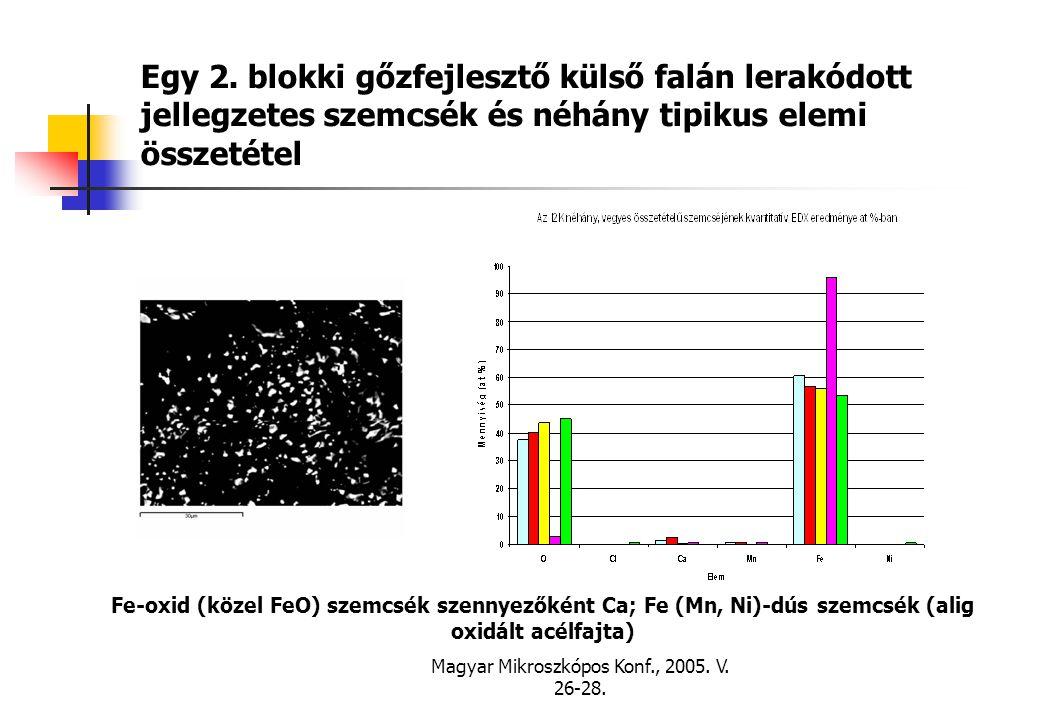 Magyar Mikroszkópos Konf., 2005. V. 26-28. Egy 2. blokki gőzfejlesztő külső falán lerakódott jellegzetes szemcsék és néhány tipikus elemi összetétel F