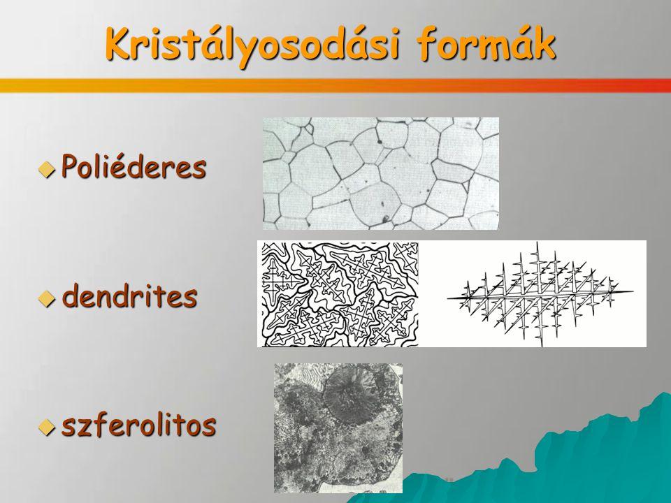 Eutektikus rendszer, a komponensek szilárd fázisban korlátozottan oldódnak egymásban.