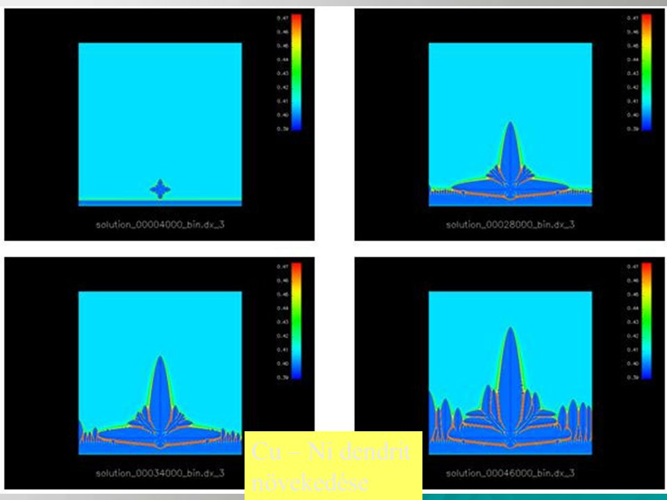 Félvezető egykristály előállítás  Czochralski-módszer :  Szilárd – olvadék határon pontosan az op.