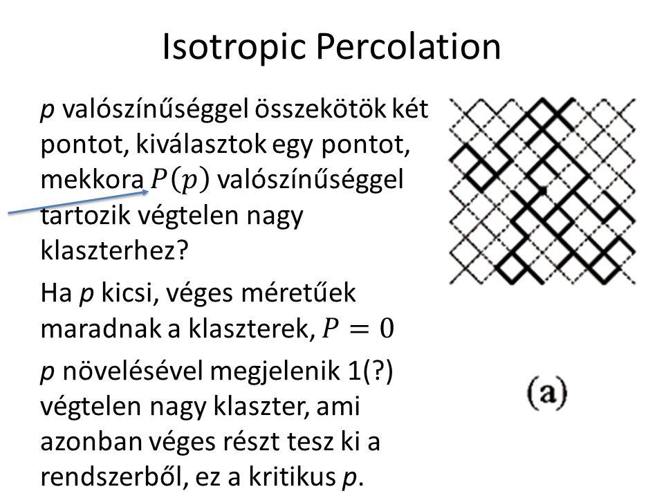 Isotropic Percolation