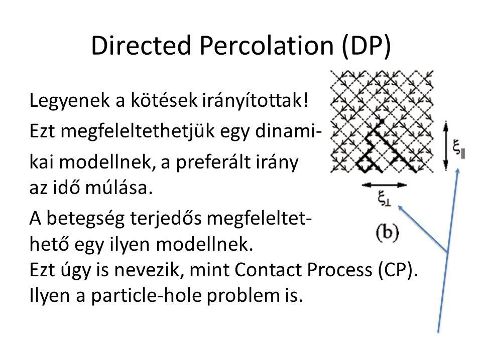 Directed Percolation (DP) Legyenek a kötések irányítottak.