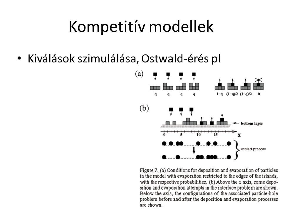 Kompetitív modellek Kiválások szimulálása, Ostwald-érés pl