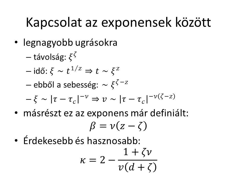 Kapcsolat az exponensek között