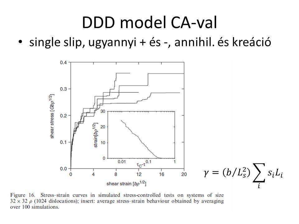 DDD model CA-val single slip, ugyannyi + és -, annihil. és kreáció