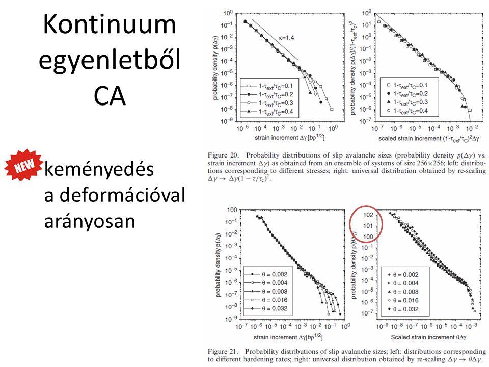 Kontinuum egyenletből CA keményedés a deformációval arányosan
