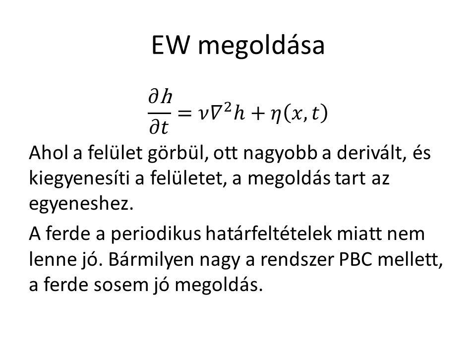 EW megoldása