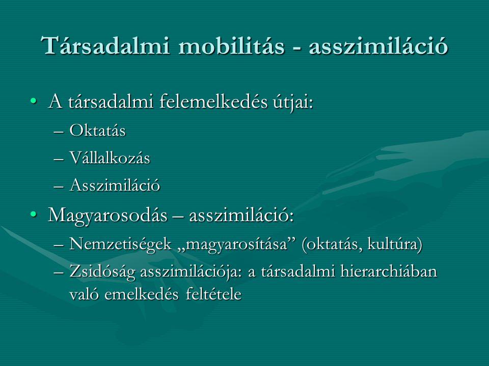 Társadalmi mobilitás - asszimiláció A társadalmi felemelkedés útjai:A társadalmi felemelkedés útjai: –Oktatás –Vállalkozás –Asszimiláció Magyarosodás