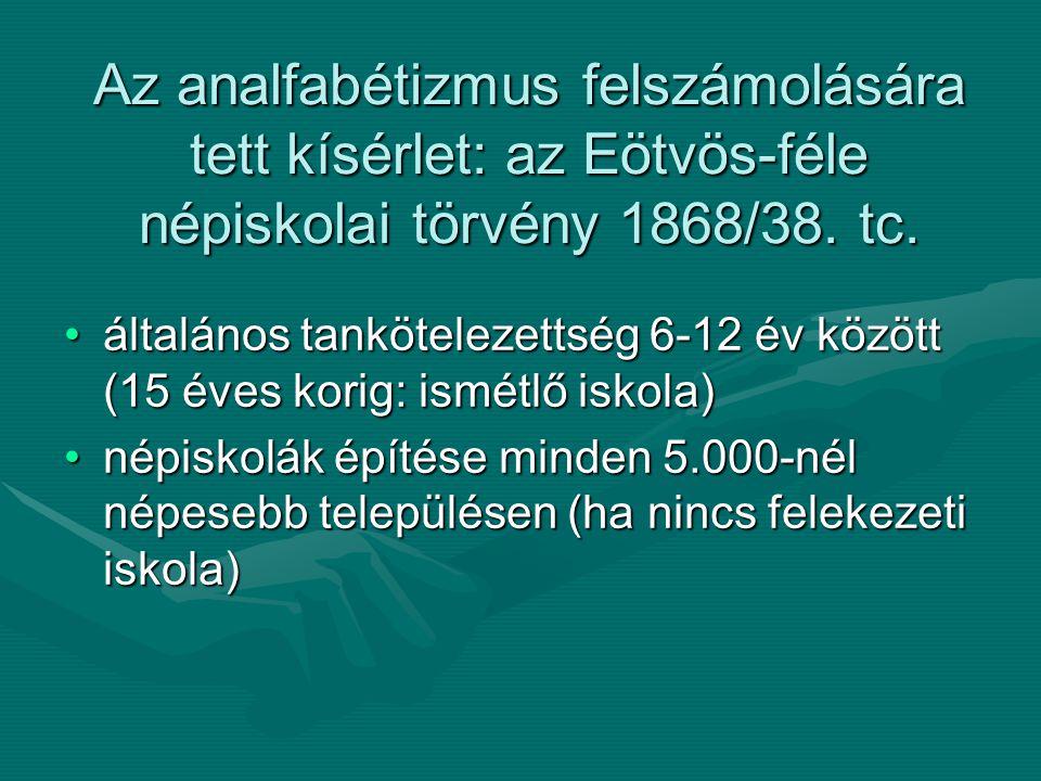 Az analfabétizmus felszámolására tett kísérlet: az Eötvös-féle népiskolai törvény 1868/38. tc. általános tankötelezettség 6-12 év között (15 éves kori