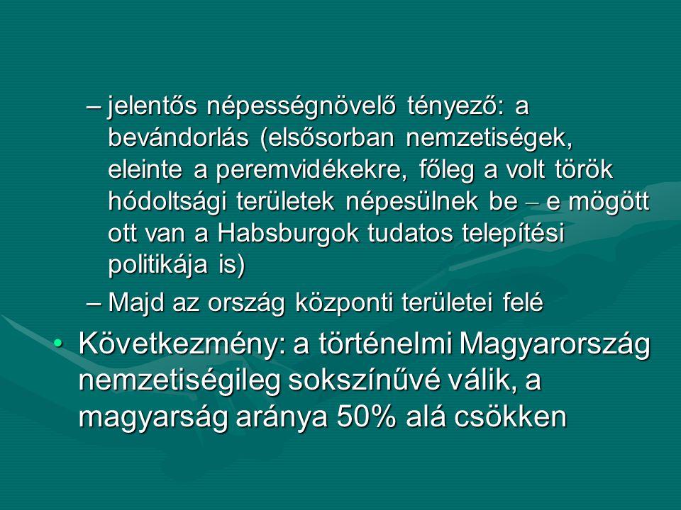 Magyarország etnikai viszonyai 1880-1910 (Horváto.