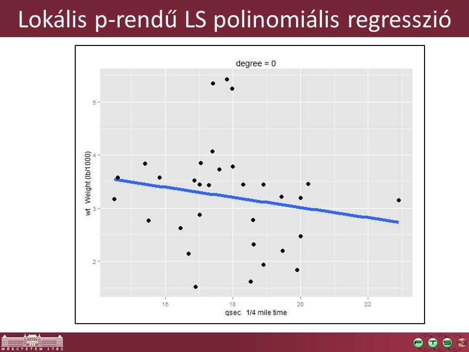 Lokális p-rendű LS polinomiális regresszió