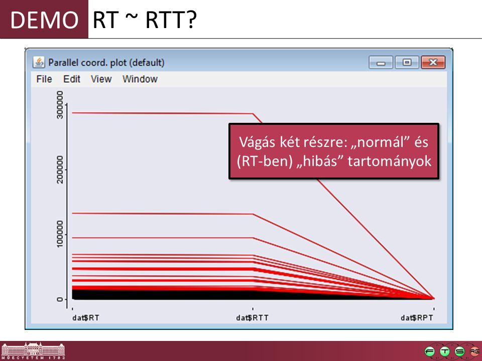 """DEMO RT ~ RTT Vágás két részre: """"normál és (RT-ben) """"hibás tartományok"""