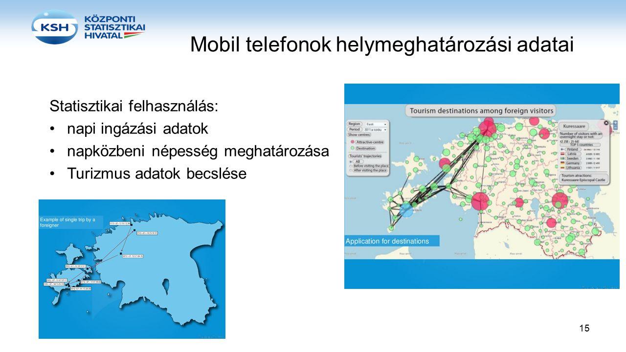 Mobil telefonok helymeghatározási adatai Statisztikai felhasználás: napi ingázási adatok napközbeni népesség meghatározása Turizmus adatok becslése 15