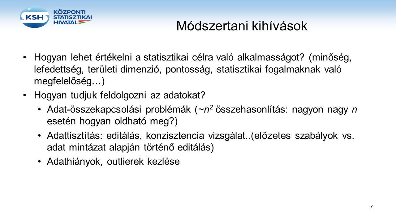 Módszertani kihívások Hogyan lehet értékelni a statisztikai célra való alkalmasságot? (minőség, lefedettség, területi dimenzió, pontosság, statisztika