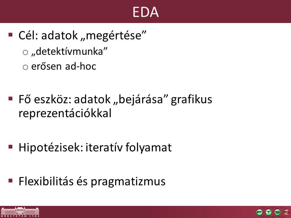 """EDA  Cél: adatok """"megértése o """"detektívmunka o erősen ad-hoc  Fő eszköz: adatok """"bejárása grafikus reprezentációkkal  Hipotézisek: iteratív folyamat  Flexibilitás és pragmatizmus"""