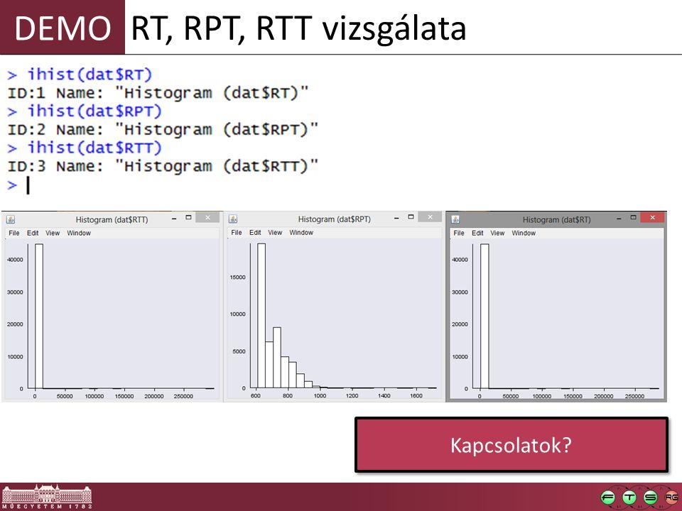DEMO RT, RPT, RTT vizsgálata Kapcsolatok