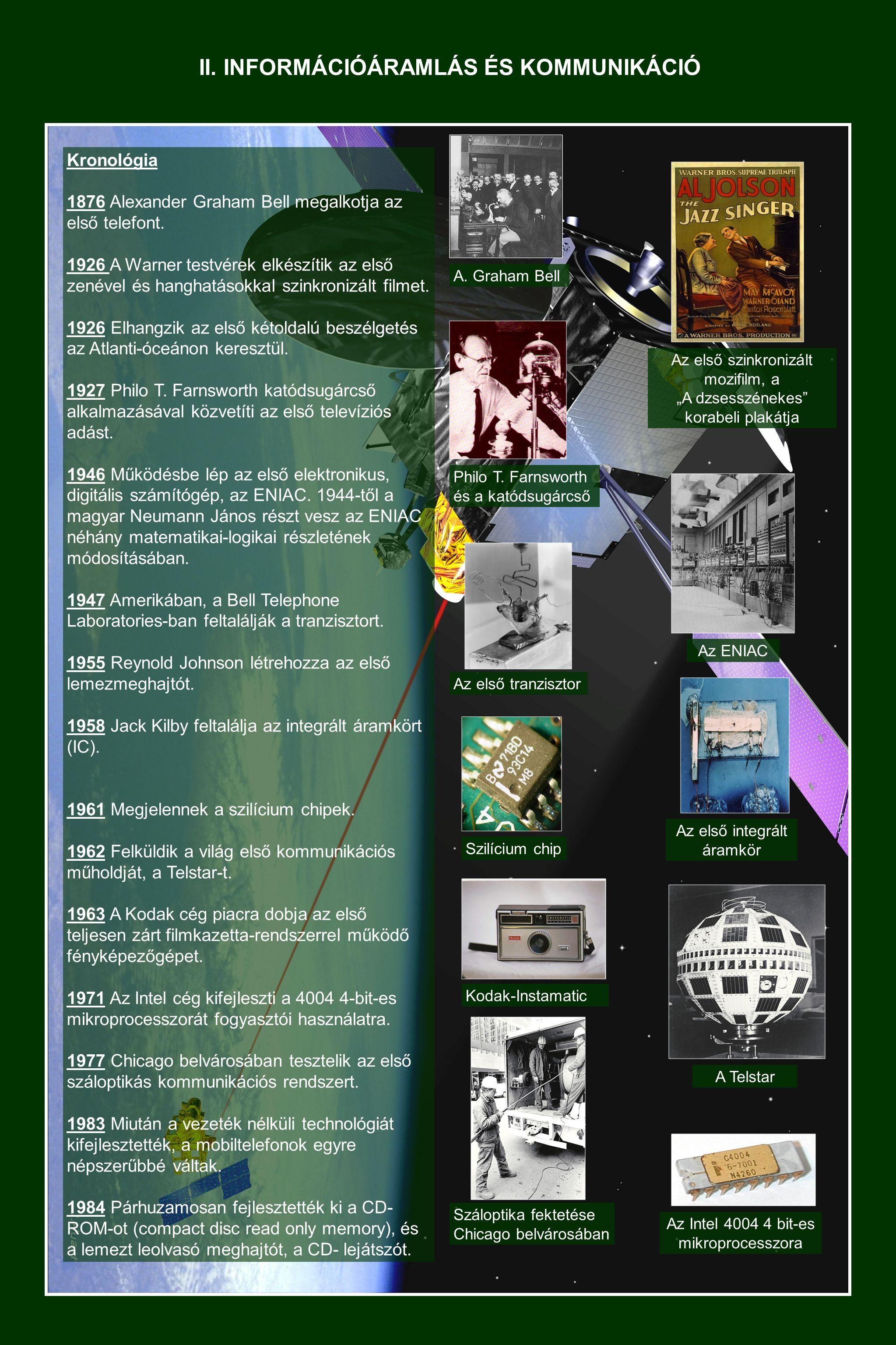 """II. INFORMÁCIÓÁRAMLÁS ÉS KOMMUNIKÁCIÓ A. Graham Bell Az első szinkronizált mozifilm, a """"A dzsesszénekes"""" korabeli plakátja Philo T. Farnsworth és a ka"""