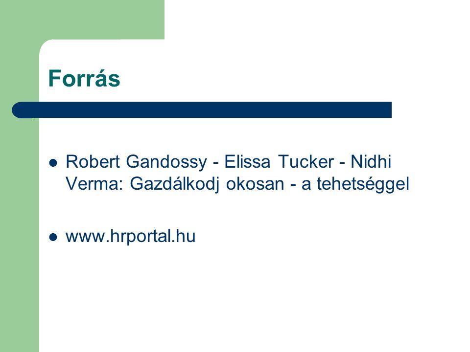 Forrás Robert Gandossy - Elissa Tucker - Nidhi Verma: Gazdálkodj okosan - a tehetséggel www.hrportal.hu