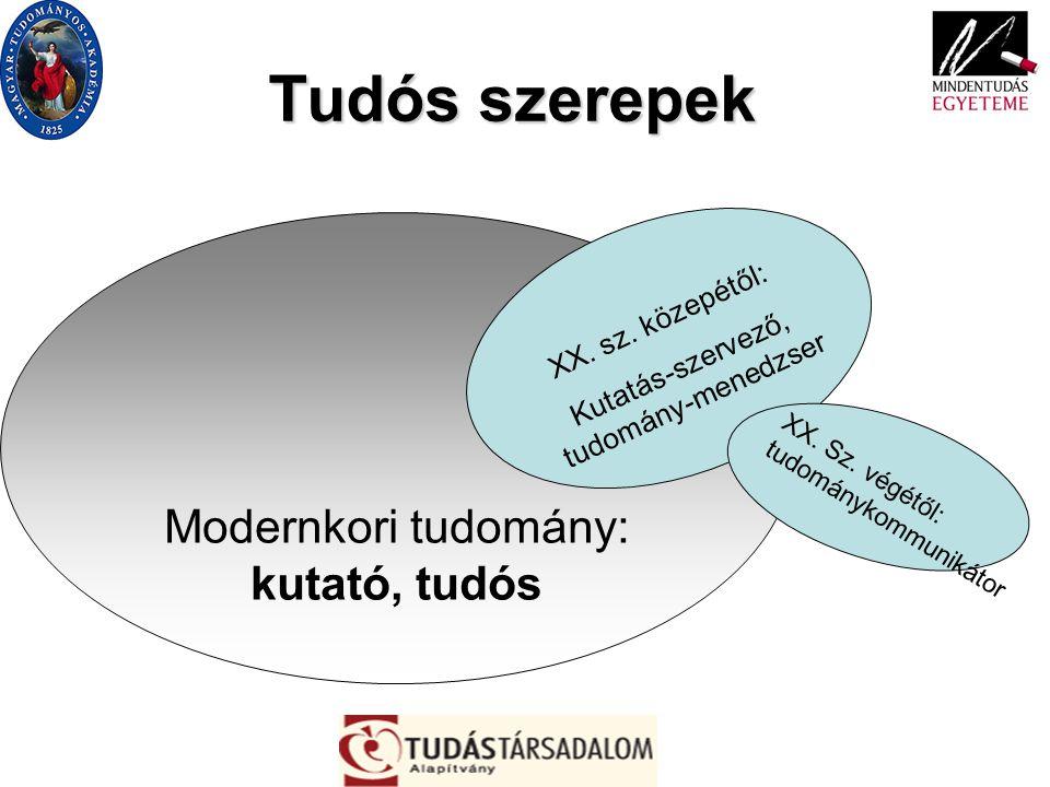 A legfontosabbak: magyar tudományos tematikus csatorna indítása, napi tudományos híradóval tudománykommunikációs képzés az MTA keretében, valamint MSc szak az ELTE- vel természettudományos kommunikációs és pedagógusképzési program a felsőoktatási rekrutációs bázis erősítésére