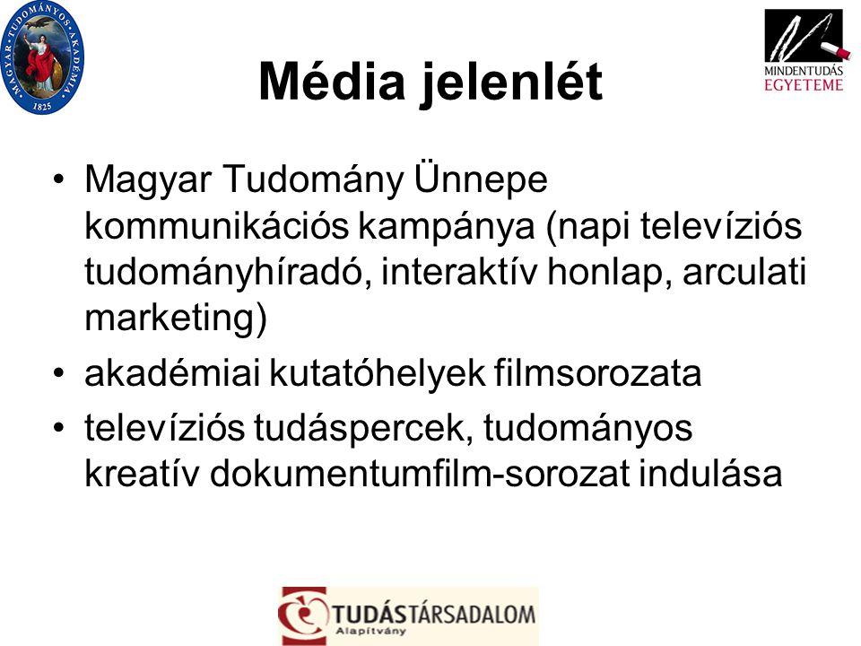 Média jelenlét Magyar Tudomány Ünnepe kommunikációs kampánya (napi televíziós tudományhíradó, interaktív honlap, arculati marketing) akadémiai kutatóh
