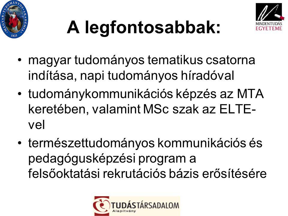 A legfontosabbak: magyar tudományos tematikus csatorna indítása, napi tudományos híradóval tudománykommunikációs képzés az MTA keretében, valamint MSc