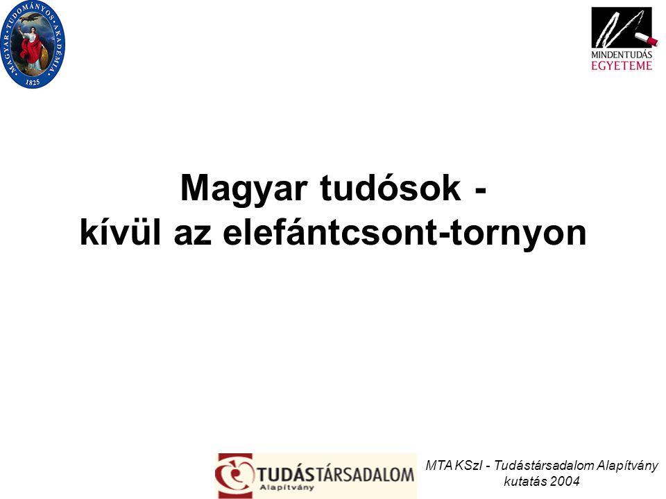 Magyar tudósok - kívül az elefántcsont-tornyon MTA KSzI - Tudástársadalom Alapítvány kutatás 2004