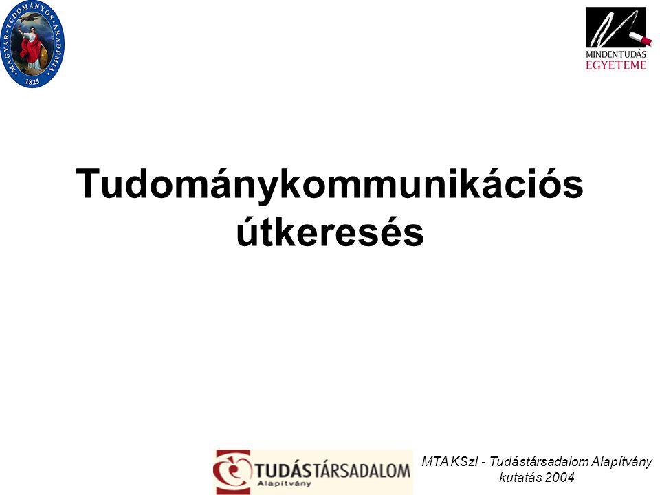 Tudománykommunikációs útkeresés MTA KSzI - Tudástársadalom Alapítvány kutatás 2004