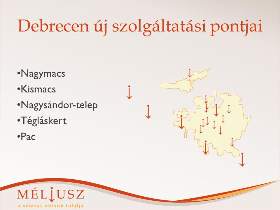 Debrecen új szolgáltatási pontjai Nagymacs Kismacs Nagysándor-telep Tégláskert Pac