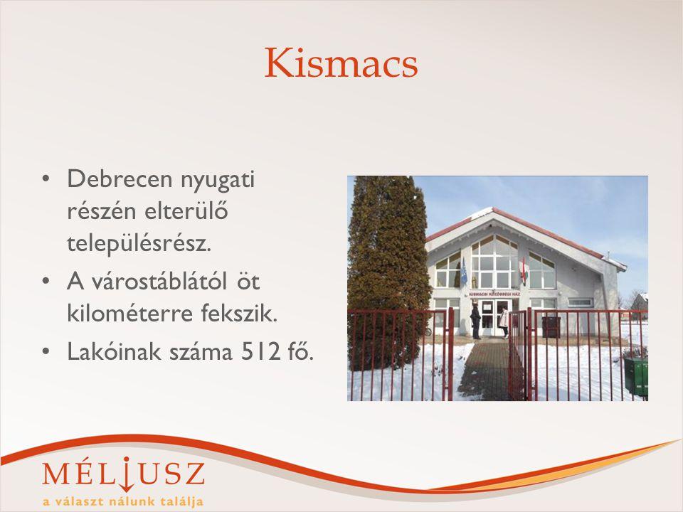 Kismacs Debrecen nyugati részén elterülő településrész. A várostáblától öt kilométerre fekszik. Lakóinak száma 512 fő.