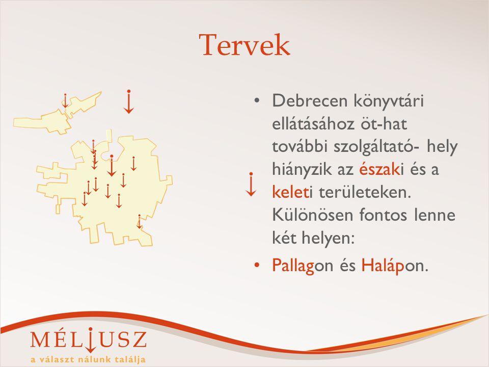 Tervek Debrecen könyvtári ellátásához öt-hat további szolgáltató- hely hiányzik az északi és a keleti területeken. Különösen fontos lenne két helyen: