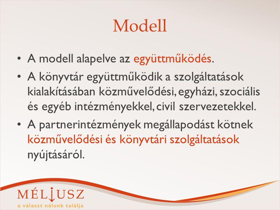 Modell A modell alapelve az együttműködés. A könyvtár együttműködik a szolgáltatások kialakításában közművelődési, egyházi, szociális és egyéb intézmé