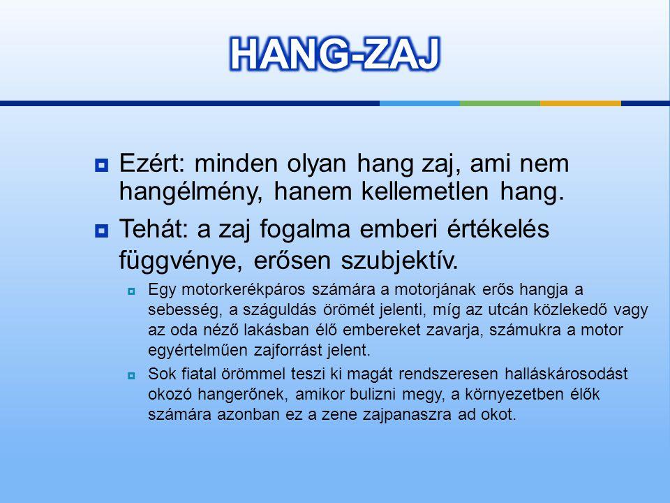  3. Értelmi, esztétikai (lélektani) jelenség – Hangélmény (XX. sz. végétől)  A hallott hang, a hanghullámok információt hordozhatnak (beszéd), jelen
