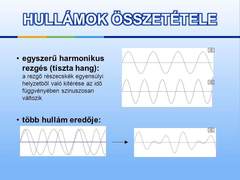 Longitudinális hullám: a rezgés és a hullám- terjedés iránya meg- egyezik (test-, folyadék- és léghangok ) sűrűsödések - ritkulások
