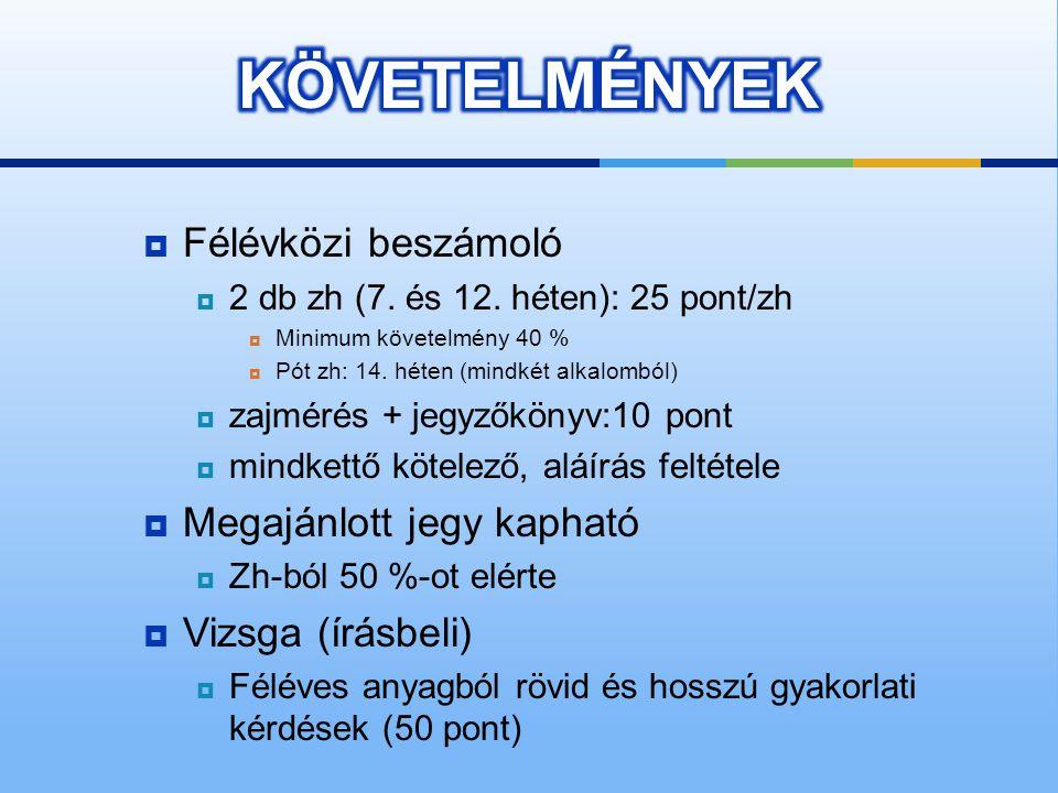  Félévközi beszámoló  2 db zh (7.és 12.