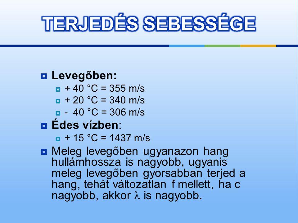  A levegő hőmérséklete befolyásolja a terjedési sebességet.  Melegben a gázmolekuláknak nagyobb mozgási (kinetikus) energiája van  Közelebb kerülve