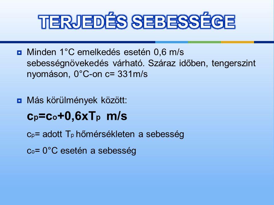  Levegőben:  + 40 °C = 355 m/s  + 20 °C = 340 m/s  - 40 °C = 306 m/s  Édes vízben:  + 15 °C = 1437 m/s  Meleg levegőben ugyanazon hang hullámho