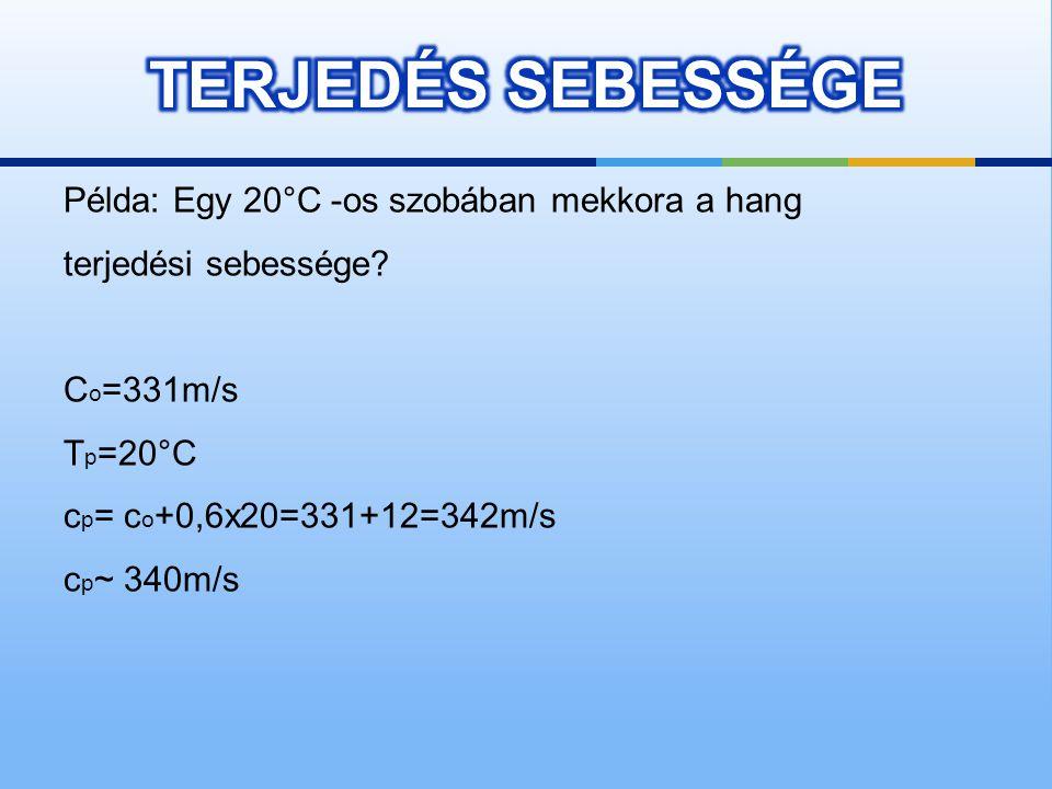  Minden 1°C emelkedés esetén 0,6 m/s sebességnövekedés várható. Száraz időben, tengerszint nyomáson, 0°C-on c= 331m/s  Más körülmények között: c p =