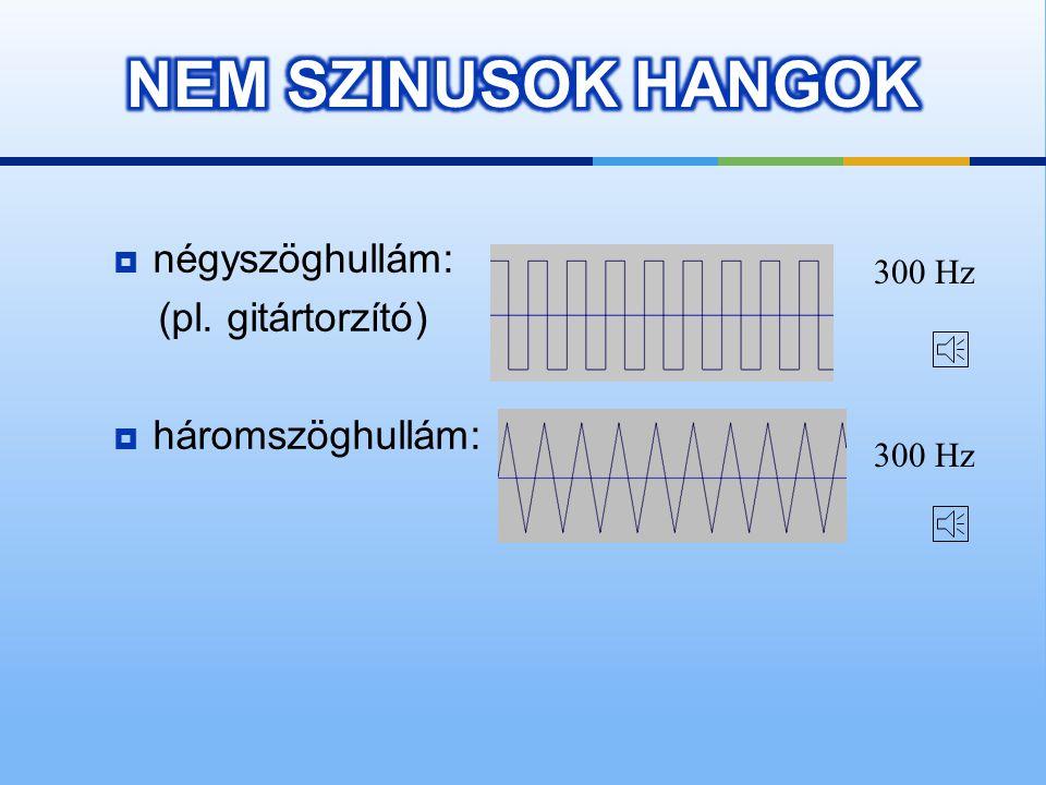  Azokat a hangrezgéseket, amelyeknek frekvenciaspektrumában nemcsak egy, hanem több, egymástól különböző frekvenciájú komponensek is találhatók, össz