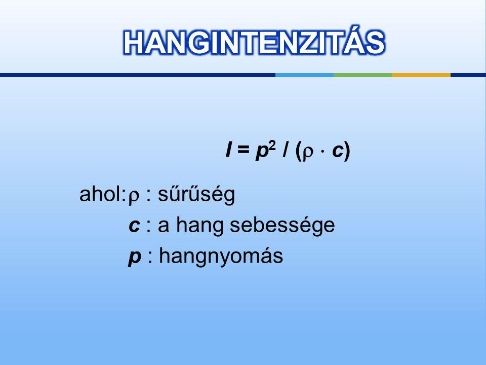 P =  I dFP sík = I · FP gömb = I·4r 2 π F = felület [m 2 ] I = intenzitás [W/m 2 ] Intenzitás mértékét a fülünk dönti el, hogy hogyan érzékeli: hall