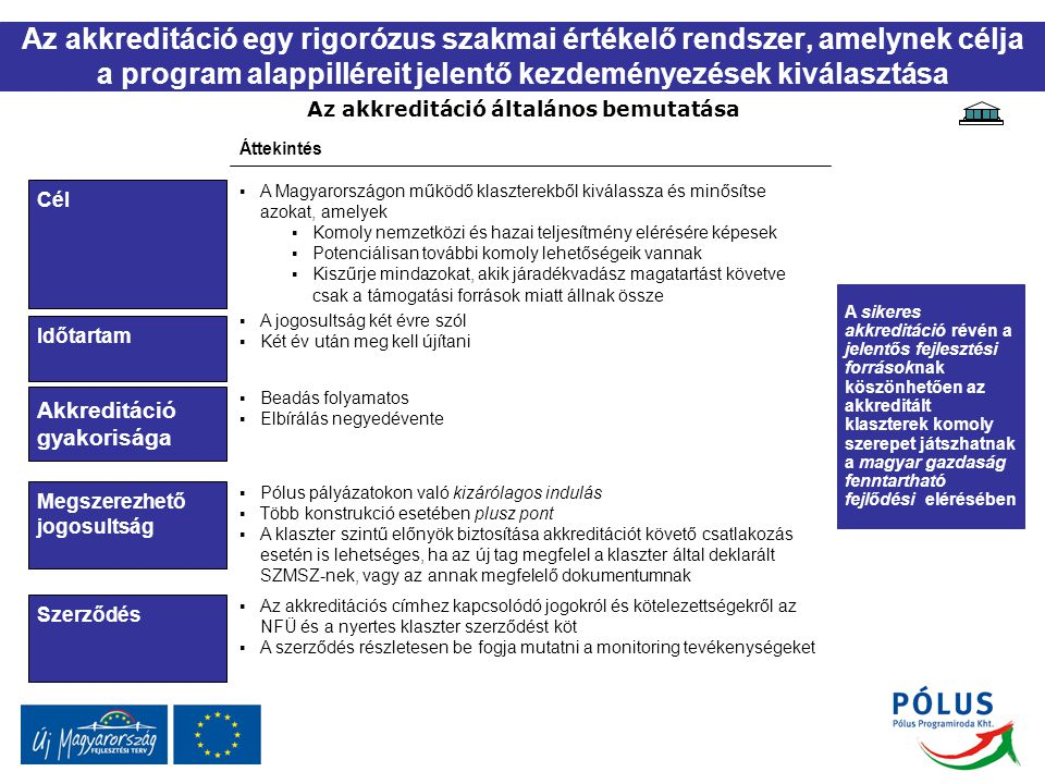 Az akkreditáció egy rigorózus szakmai értékelő rendszer, amelynek célja a program alappilléreit jelentő kezdeményezések kiválasztása Az akkreditáció á