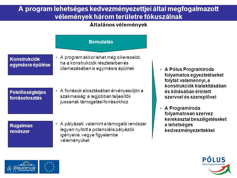 A program lehetséges kedvezményezettjei által megfogalmazott vélemények három területre fókuszálnak Általános vélemények Konstrukciók egymásra épülése