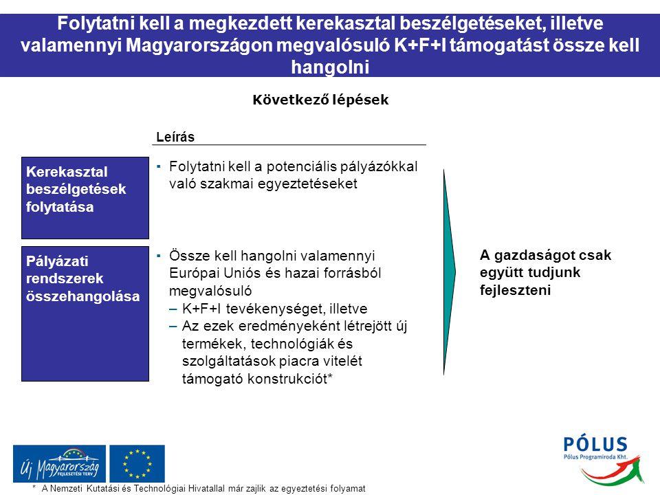 Folytatni kell a megkezdett kerekasztal beszélgetéseket, illetve valamennyi Magyarországon megvalósuló K+F+I támogatást össze kell hangolni Következő