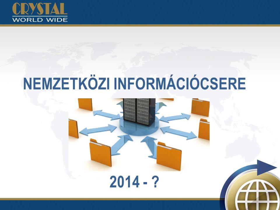 NEMZETKÖZI INFORMÁCIÓCSERE 2014 -